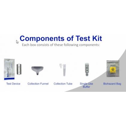 ProDetect Covid-19 Antigen Rapid Test